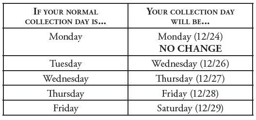 Week of Christmas Trash Schedule