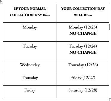 Refuse and Recycling Schedule
